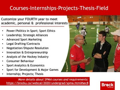 Sport Management Experiential Learning slide