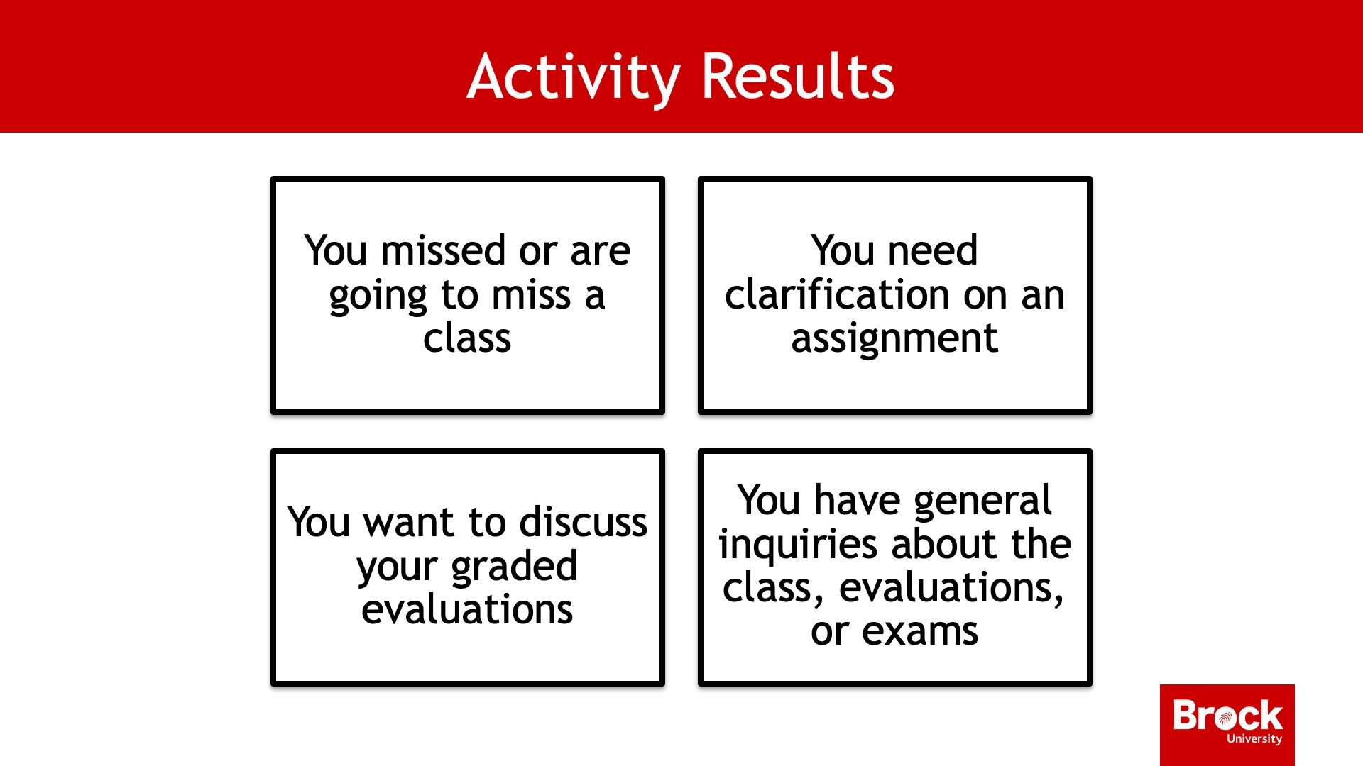 Activity results