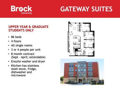 Residence Gateway Slide