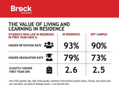 Residence Benefits Slide