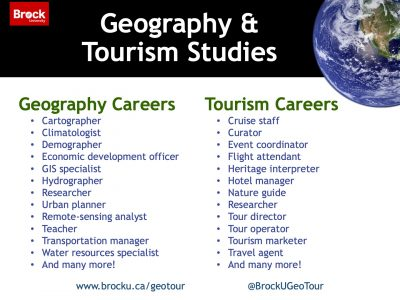 Geography and Tourism Studies Slide