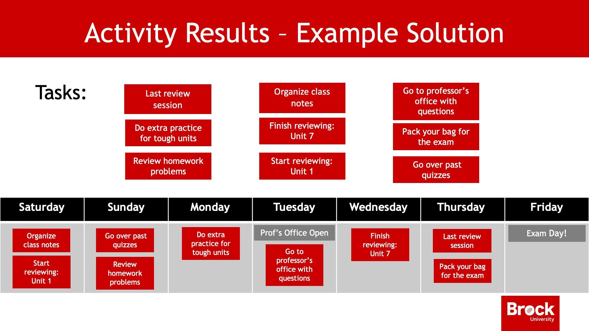 Activity results - example solution