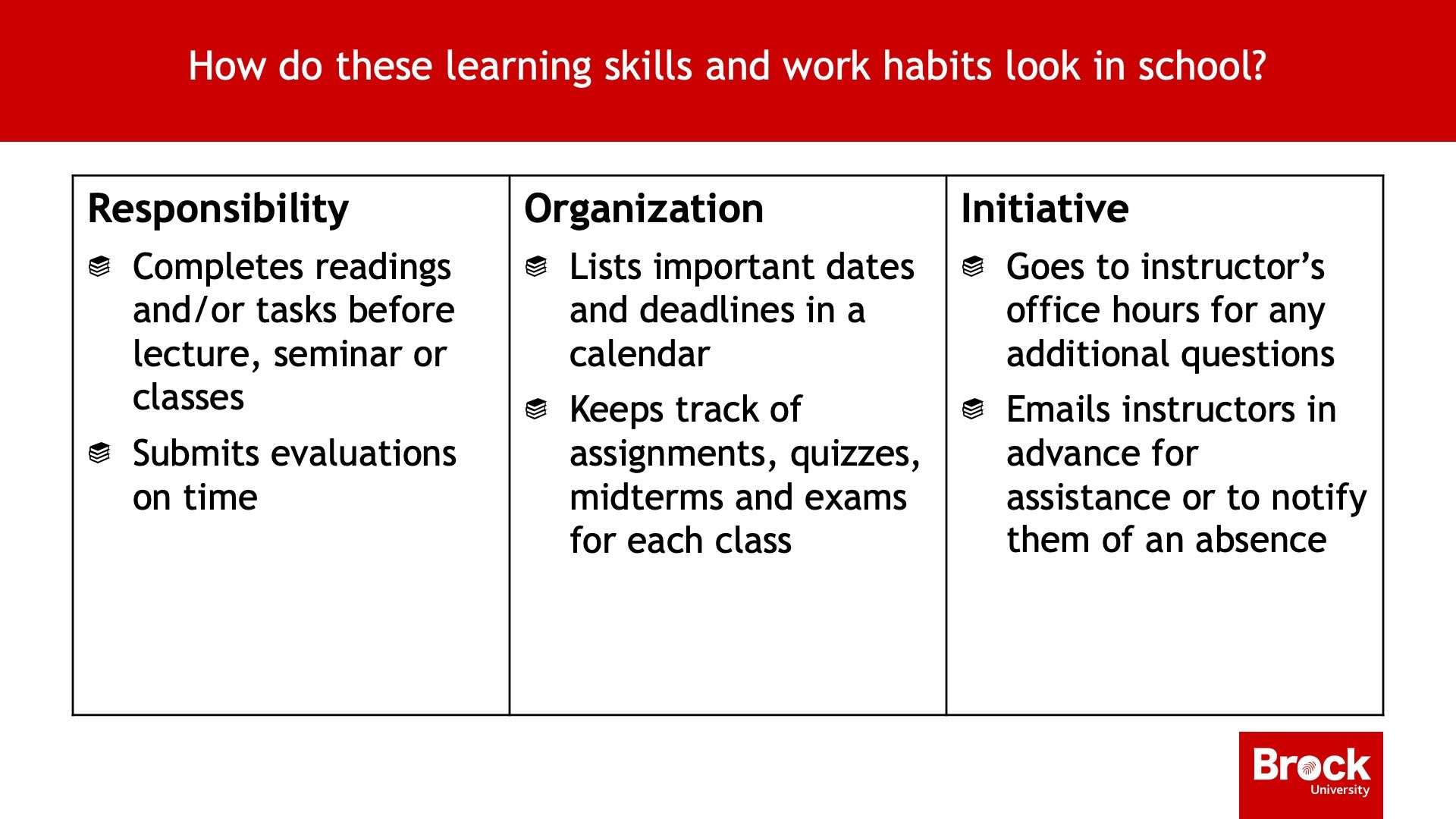 How do these learning skills and work habits look in school?