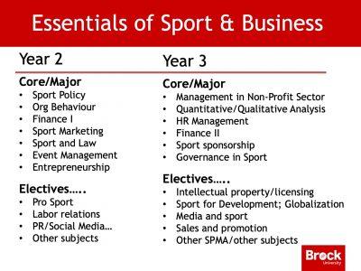 Courses available in Sport Management slide