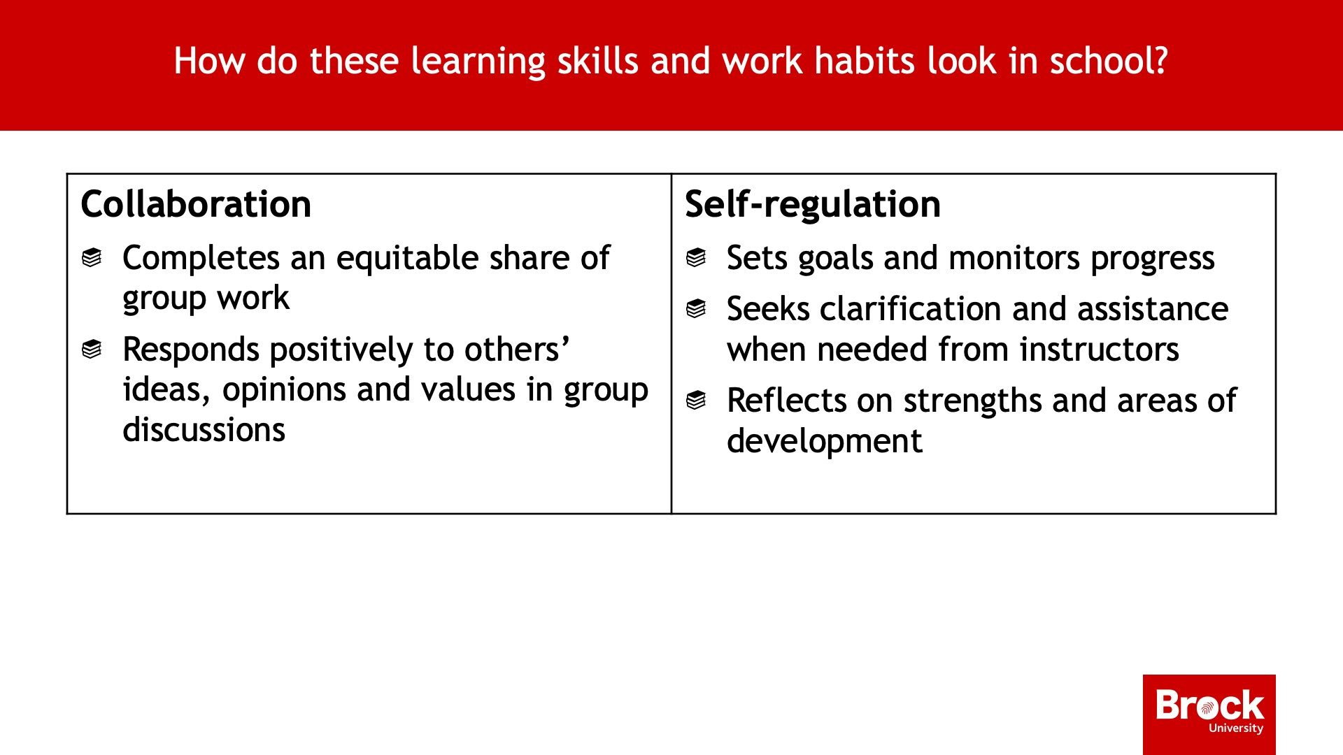 How do these learning skills and work habits look in school, continued.